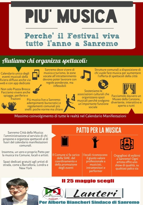 infografica musica